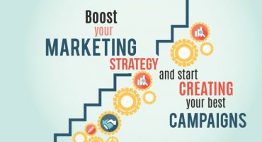 We Will Deliver a Full Marketing Strategy Built Around Your Busin...